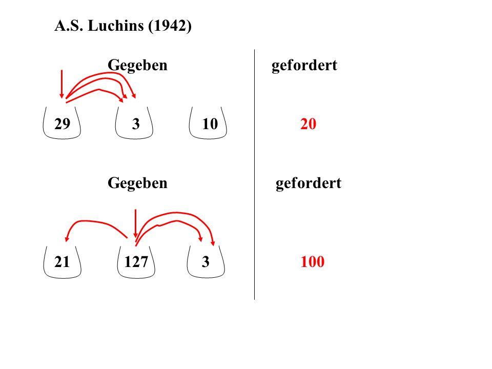 A.S. Luchins (1942) Gegeben gefordert 29 31020 Gegeben gefordert 21 127 3100