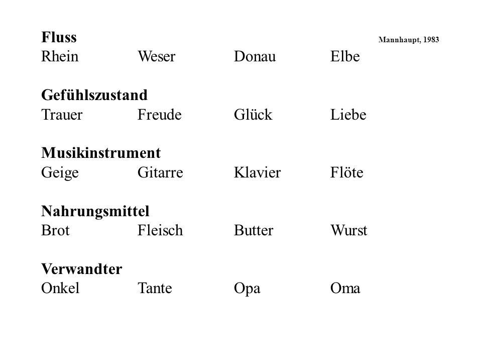 Fluss Mannhaupt, 1983 RheinWeserDonauElbe 1451029080 Gefühlszustand TrauerFreudeGlückLiebe 120906357 Musikinstrument GeigeGitarreKlavierFlöte 187157150116 Nahrungsmittel BrotFleischButterWurst 171988580 Verwandter OnkelTanteOpaOma 179160154145