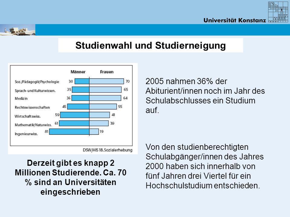Studienwahl und Studierneigung Derzeit gibt es knapp 2 Millionen Studierende. Ca. 70 % sind an Universitäten eingeschrieben Von den studienberechtigte