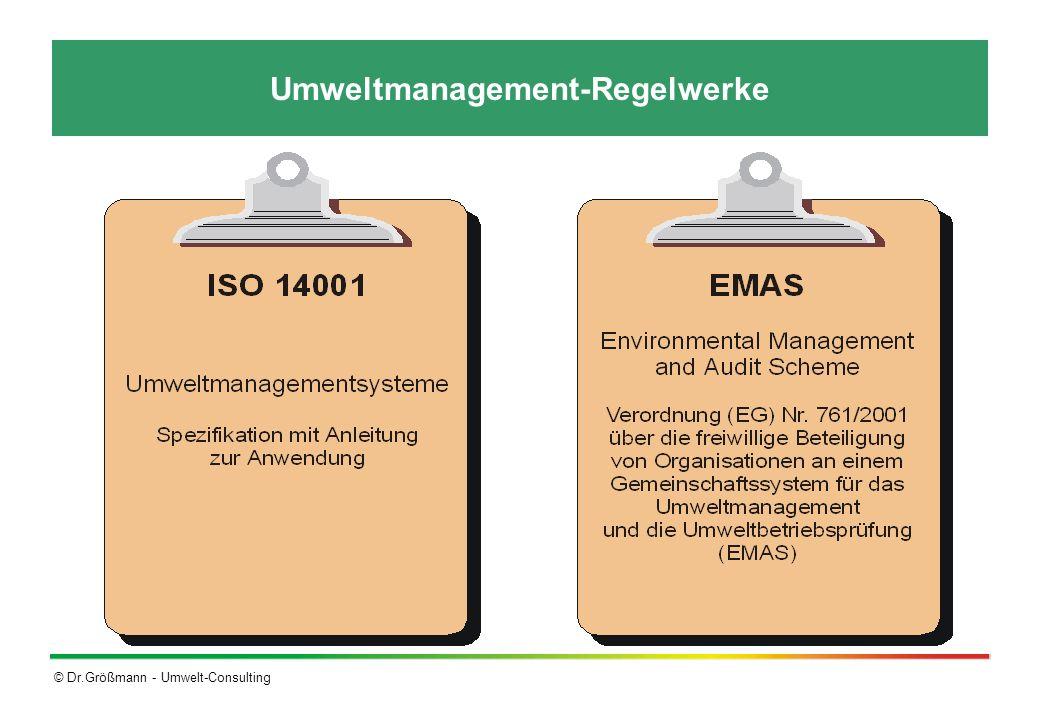 © Dr.Größmann - Umwelt-Consulting Umweltmanagement-Regelwerke