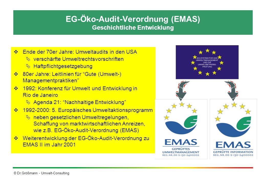 © Dr.Größmann - Umwelt-Consulting EG-Öko-Audit-Verordnung (EMAS) Geschichtliche Entwicklung Ende der 70er Jahre: Umweltaudits in den USA verschärfte U