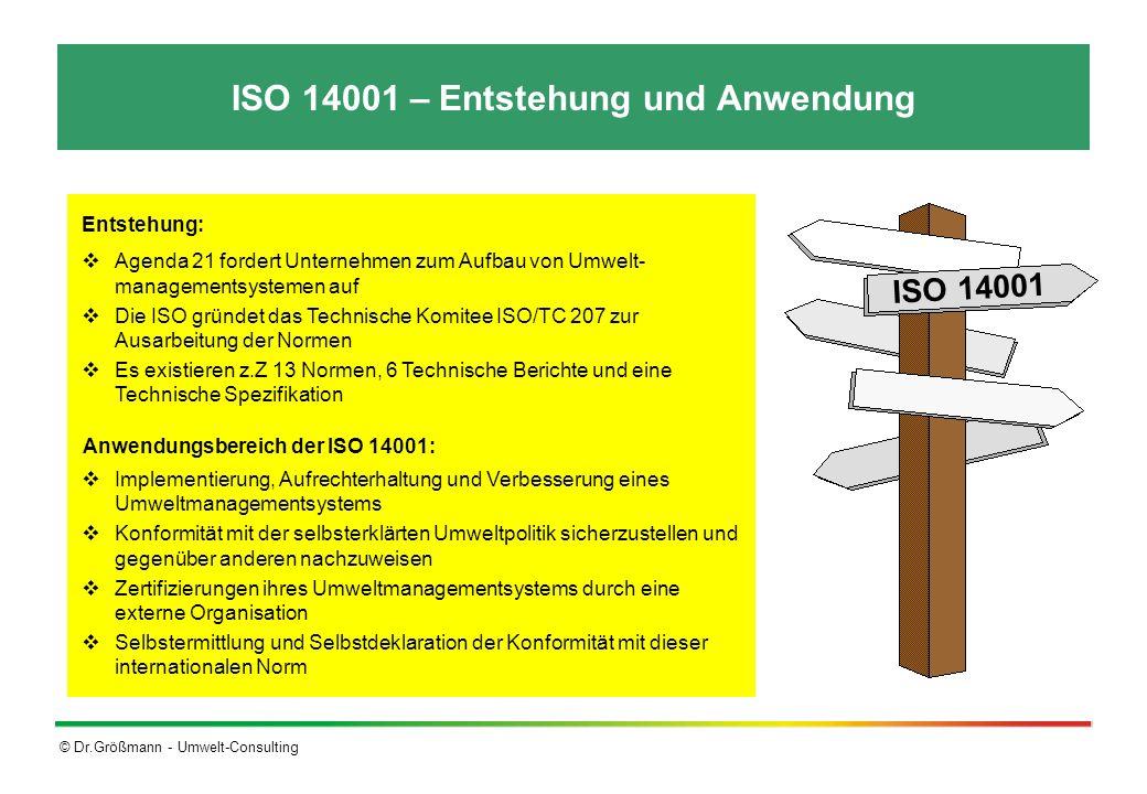 © Dr.Größmann - Umwelt-Consulting ISO 14001 – Entstehung und Anwendung Agenda 21 fordert Unternehmen zum Aufbau von Umwelt- managementsystemen auf Die