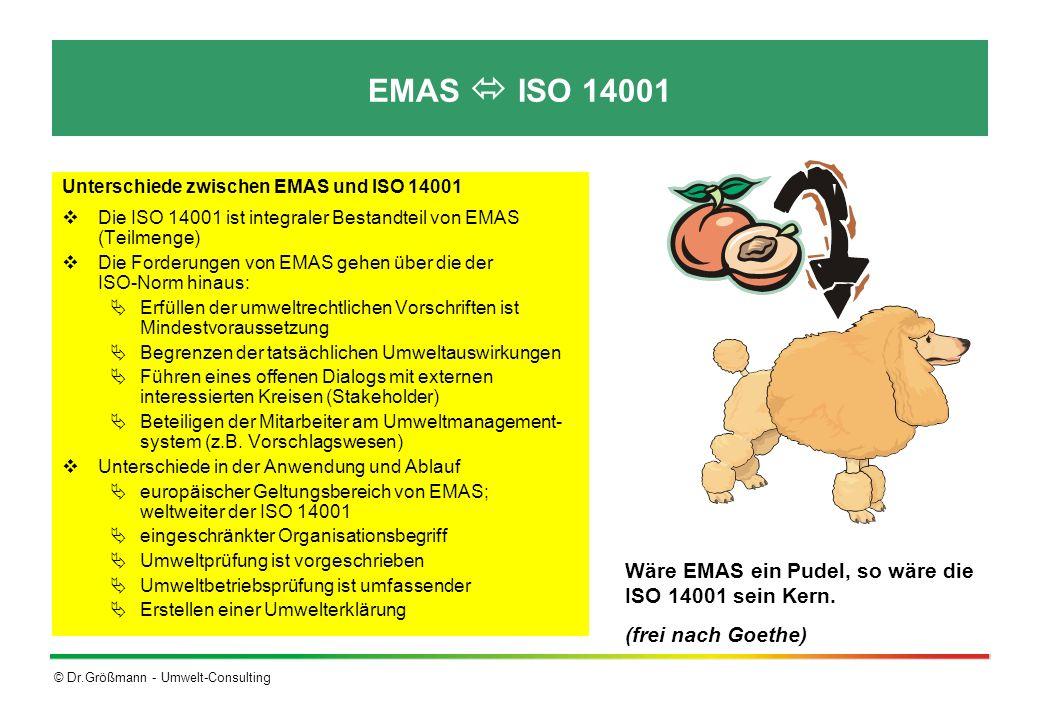 © Dr.Größmann - Umwelt-Consulting EMAS ISO 14001 Unterschiede zwischen EMAS und ISO 14001 Die ISO 14001 ist integraler Bestandteil von EMAS (Teilmenge