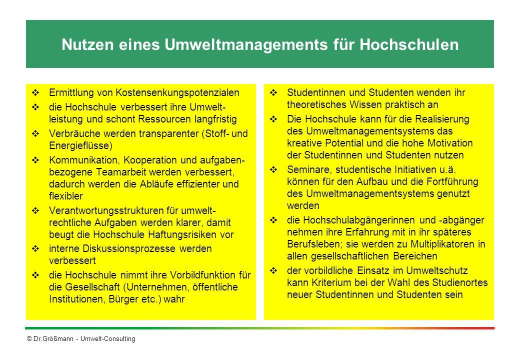 © Dr.Größmann - Umwelt-Consulting Nutzen eines Umweltmanagements für Hochschulen Ermittlung von Kostensenkungspotenzialen die Hochschule verbessert ih