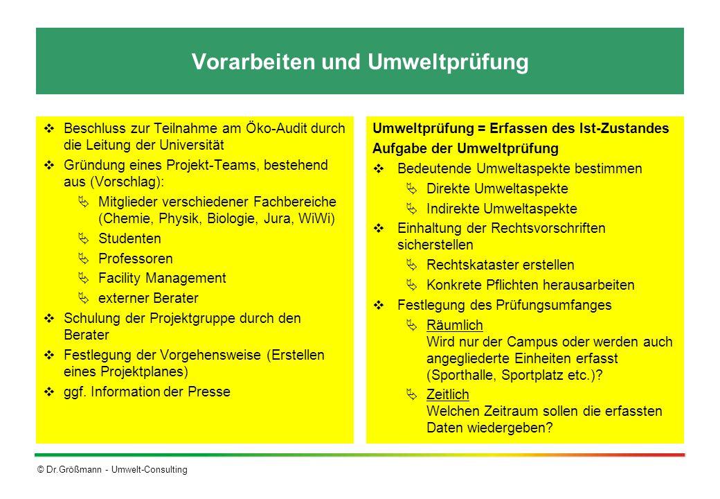 © Dr.Größmann - Umwelt-Consulting Vorarbeiten und Umweltprüfung Beschluss zur Teilnahme am Öko-Audit durch die Leitung der Universität Gründung eines