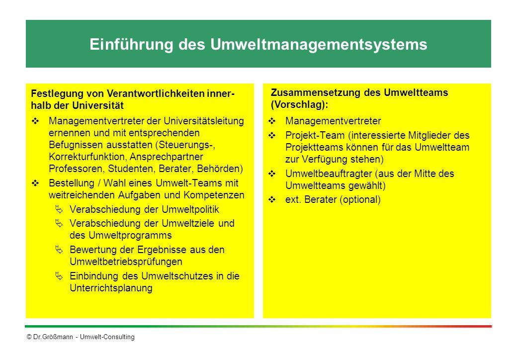 © Dr.Größmann - Umwelt-Consulting Einführung des Umweltmanagementsystems Managementvertreter der Universitätsleitung ernennen und mit entsprechenden B