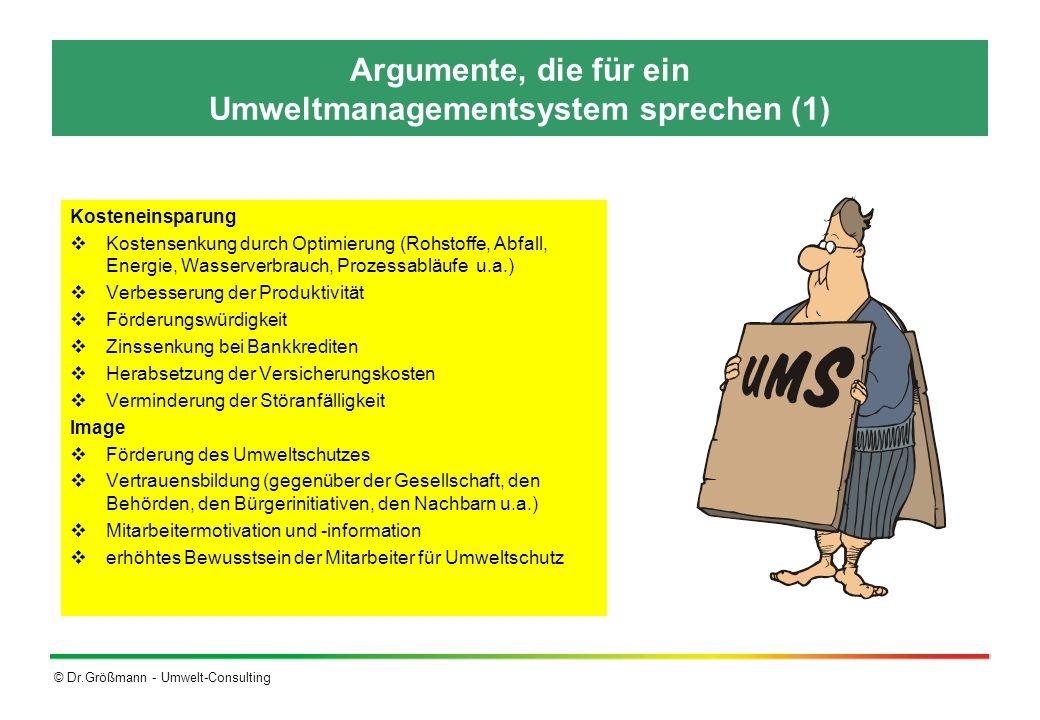 © Dr.Größmann - Umwelt-Consulting Argumente, die für ein Umweltmanagementsystem sprechen (1) Kosteneinsparung Kostensenkung durch Optimierung (Rohstof