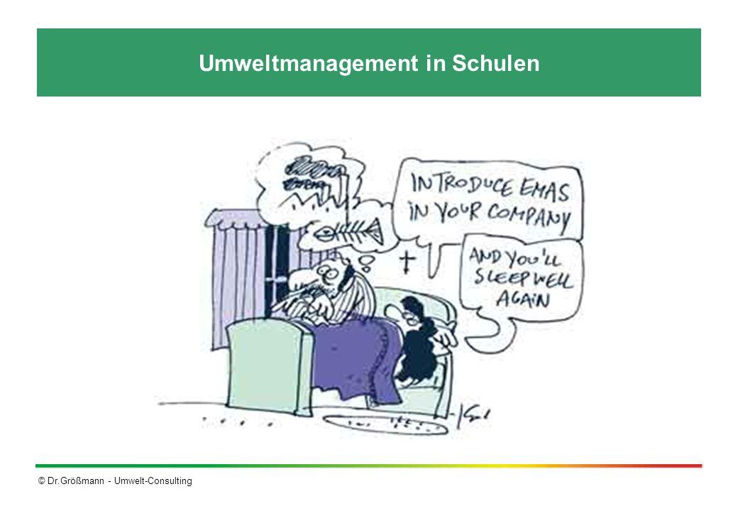 © Dr.Größmann - Umwelt-Consulting Systematischer Umweltschutz Kontinuierliche Verbesserung gem.