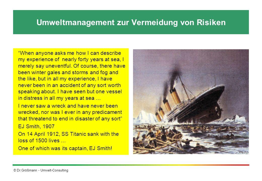 © Dr.Größmann - Umwelt-Consulting Umweltmanagement steigert Mehrwert Bei 65 europäischen Konzernen wurde die Nutzung von sieben Ressourcen (z.B.