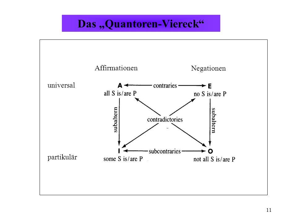 11 Das Quantoren-Viereck Affirmationen Negationen universal partikulär