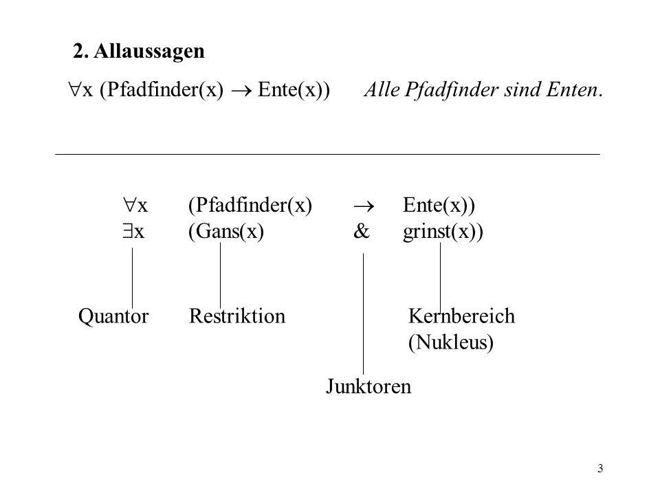 3 2.Allaussagen x (Pfadfinder(x) Ente(x)) Alle Pfadfinder sind Enten.