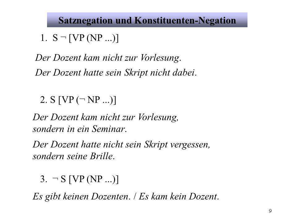9 Satznegation und Konstituenten-Negation 1.S ¬ [VP (NP...)] Der Dozent kam nicht zur Vorlesung.
