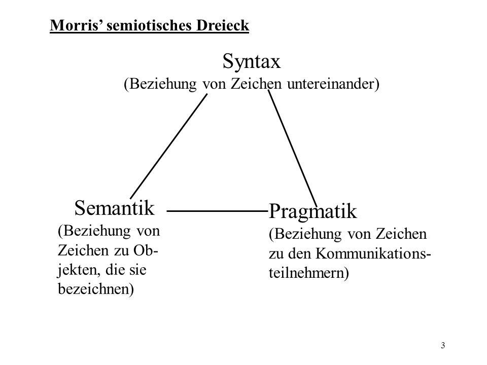 3 Syntax (Beziehung von Zeichen untereinander) Semantik (Beziehung von Zeichen zu Ob- jekten, die sie bezeichnen) Pragmatik (Beziehung von Zeichen zu