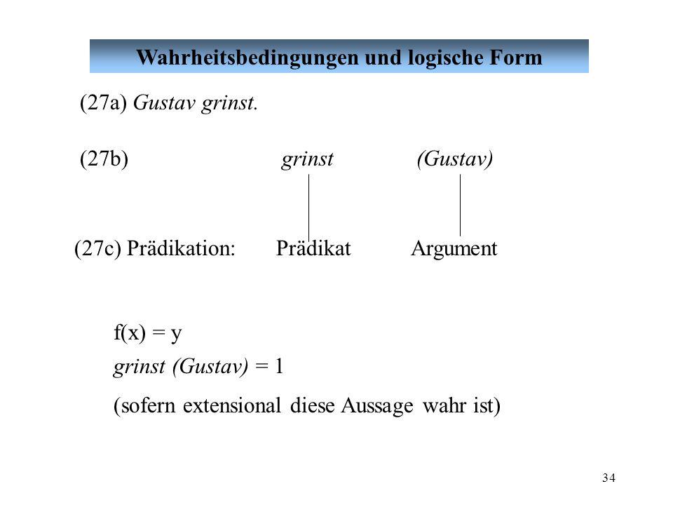 34 Wahrheitsbedingungen und logische Form (27a) Gustav grinst. (27c) Prädikation:PrädikatArgument (27b)grinst(Gustav) f(x) = y grinst (Gustav) = 1 (so