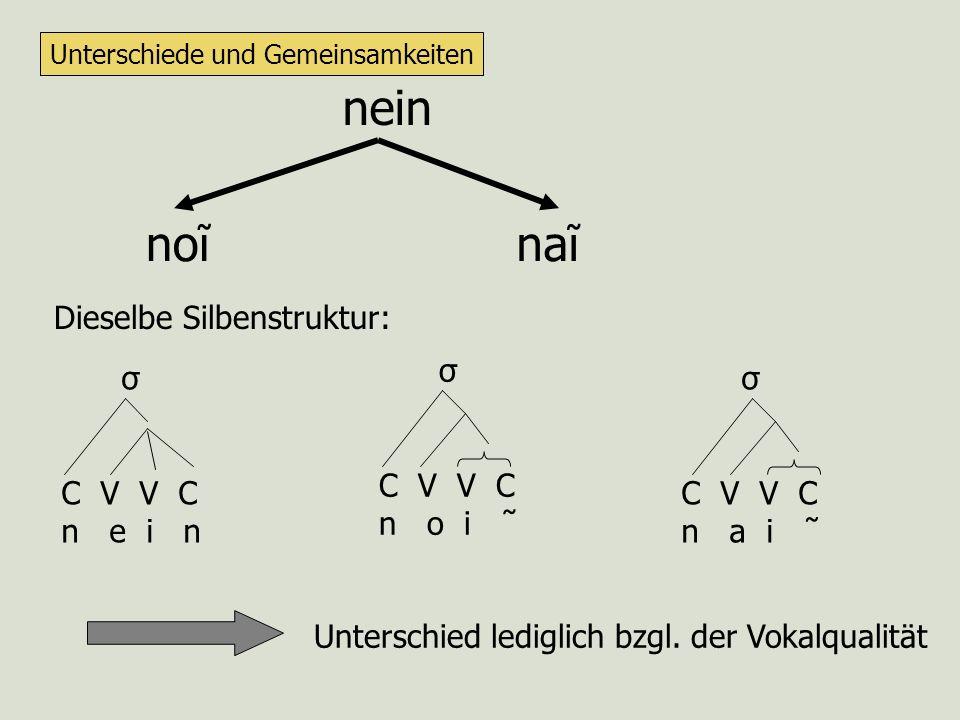 Fazit: Obwohl die Unterschiede unüberhörbar sind, ist die Abweichung – linguistisch gesehen – minimal.