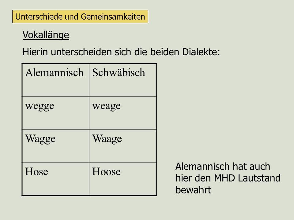 Dialekt und Standardsprache Dialekt als Unterart einer Standardsprache Falsch.