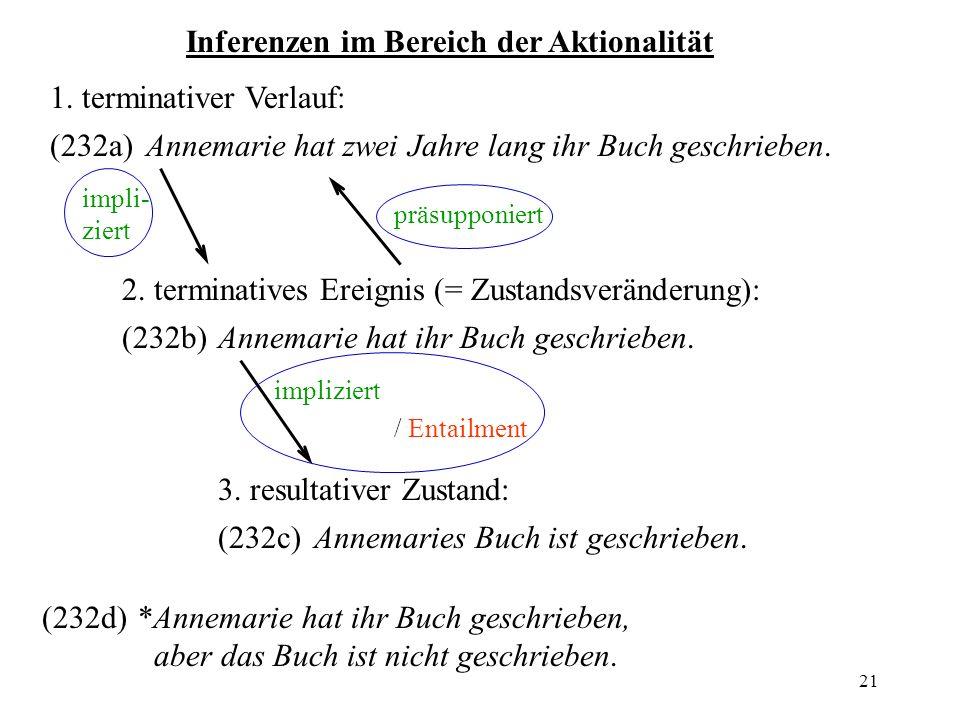 21 Inferenzen im Bereich der Aktionalität 1. terminativer Verlauf: (232a)Annemarie hat zwei Jahre lang ihr Buch geschrieben. 2. terminatives Ereignis