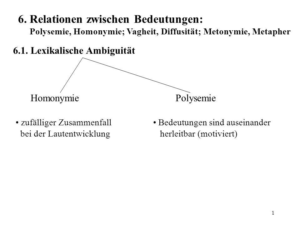 1 6. Relationen zwischen Bedeutungen: Polysemie, Homonymie; Vagheit, Diffusität; Metonymie, Metapher 6.1. Lexikalische Ambiguität HomonymiePolysemie z