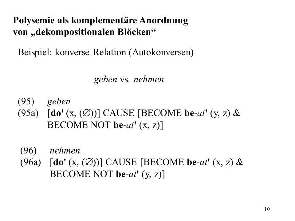 10 Polysemie als komplementäre Anordnung von dekompositionalen Blöcken Beispiel: konverse Relation (Autokonversen) geben vs. nehmen (95)geben (95a)[do
