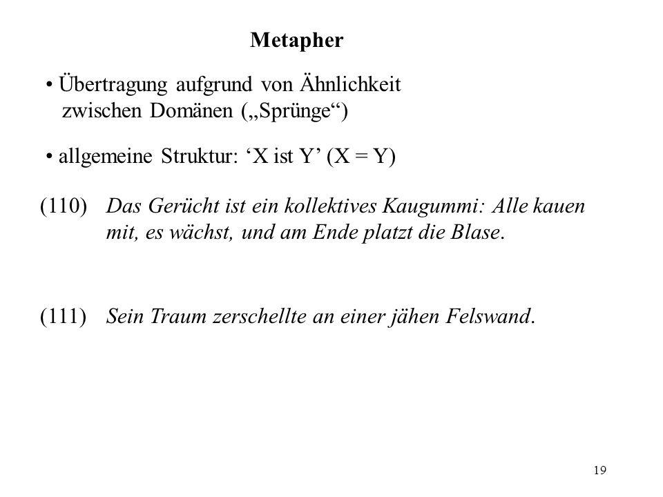 19 Metapher Übertragung aufgrund von Ähnlichkeit zwischen Domänen (Sprünge) allgemeine Struktur: X ist Y (X = Y) (110)Das Gerücht ist ein kollektives