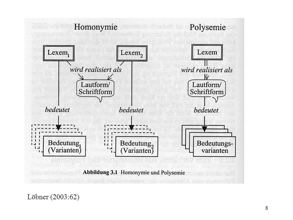 9 Zur Formalisierung von Polysemie Änderungen bei der Zuordnung zwischen Rollen- und Referenten-Ebene z.B.
