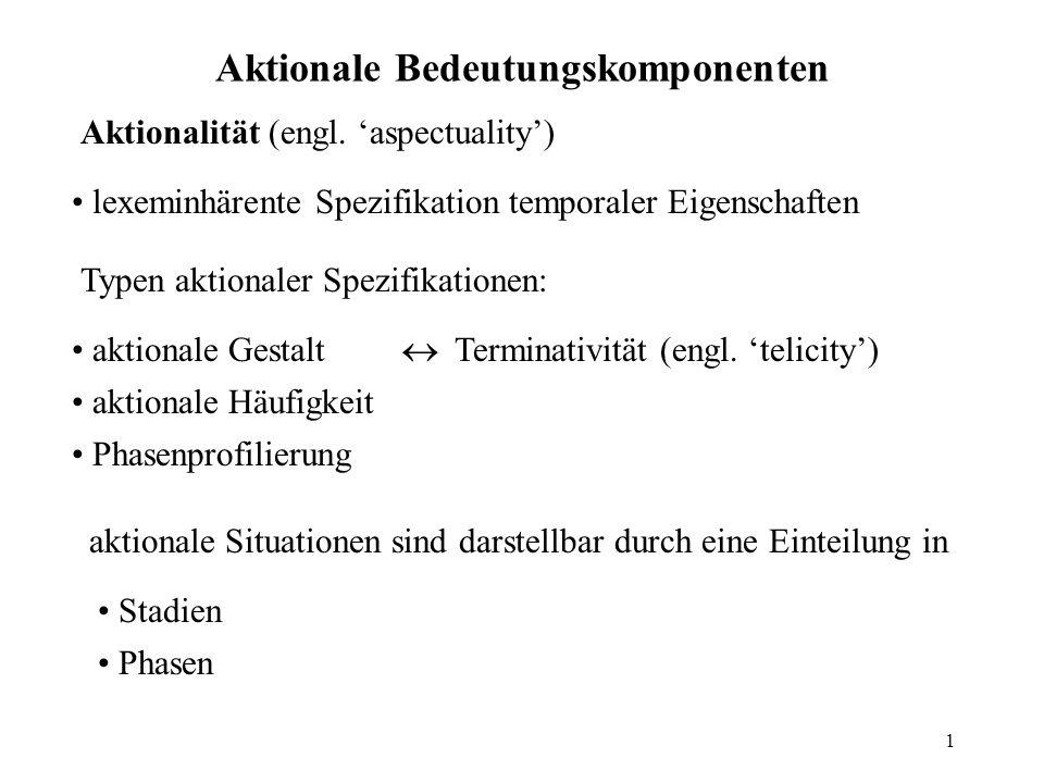 1 Aktionale Bedeutungskomponenten Aktionalität (engl.