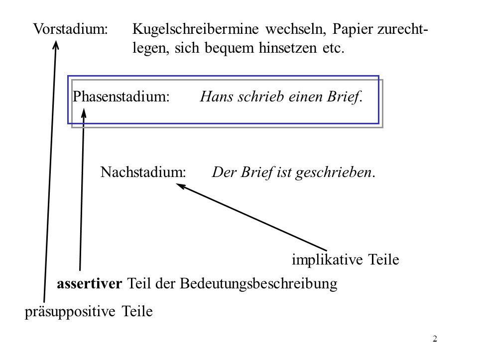 2 Vorstadium: Phasenstadium: Nachstadium: assertiver Teil der Bedeutungsbeschreibung präsuppositive Teile implikative Teile Hans schrieb einen Brief.