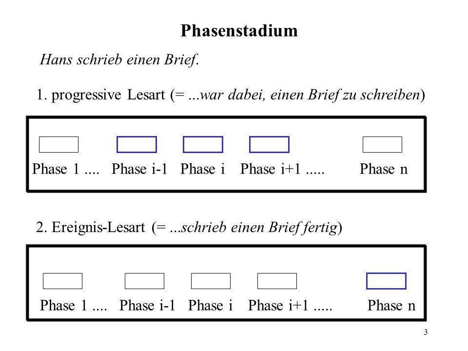 3 Phasenstadium Hans schrieb einen Brief. Phase 1....