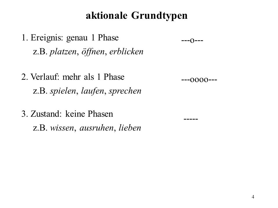 4 aktionale Grundtypen 1. Ereignis: genau 1 Phase z.B.