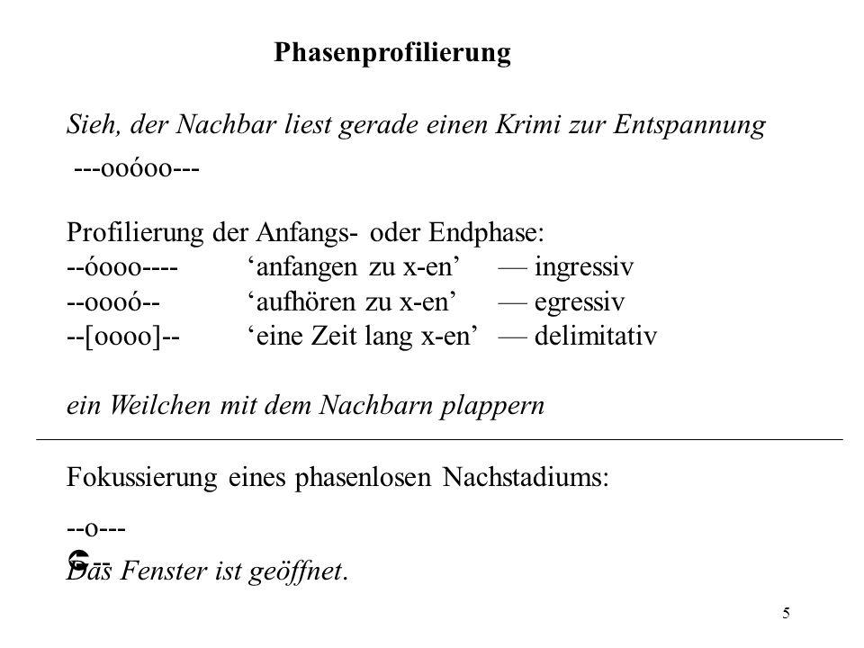 5 Phasenprofilierung Sieh, der Nachbar liest gerade einen Krimi zur Entspannung ---ooóoo--- Profilierung der Anfangs- oder Endphase: --óooo---- anfangen zu x-en ingressiv --oooó-- aufhören zu x-en egressiv --[oooo]-- eine Zeit lang x-en delimitativ ein Weilchen mit dem Nachbarn plappern Fokussierung eines phasenlosen Nachstadiums: --o--- -- Das Fenster ist geöffnet.