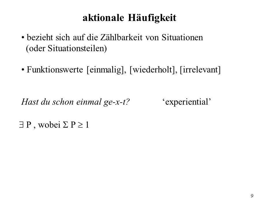 9 aktionale Häufigkeit bezieht sich auf die Zählbarkeit von Situationen (oder Situationsteilen) Funktionswerte [einmalig], [wiederholt], [irrelevant] Hast du schon einmal ge-x-t.
