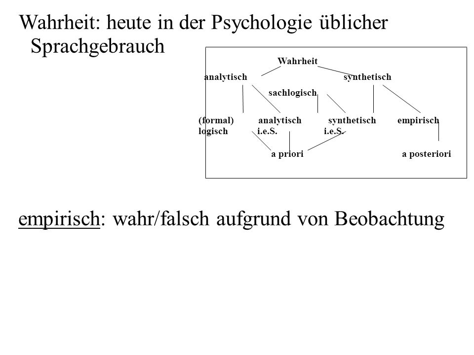 Wahrheit analytischsynthetisch sachlogisch (formal) analytisch synthetisch empirisch logisch i.e.S. i.e.S. a priori a posteriori Wahrheit: heute in de
