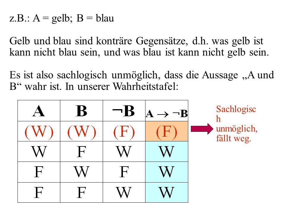 z.B.: A = gelb; B = blau Gelb und blau sind konträre Gegensätze, d.h. was gelb ist kann nicht blau sein, und was blau ist kann nicht gelb sein. Es ist