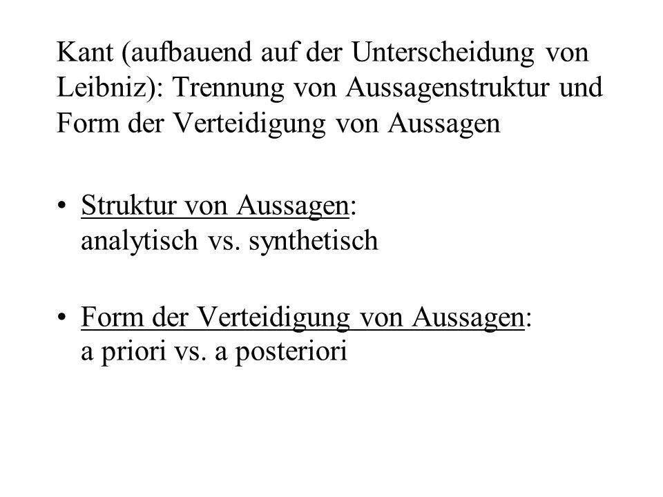 Kant (aufbauend auf der Unterscheidung von Leibniz): Trennung von Aussagenstruktur und Form der Verteidigung von Aussagen Struktur von Aussagen: analy