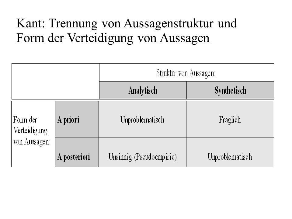 Wahrheit analytischsynthetisch sachlogisch (formal) analytisch synthetisch empirisch logisch i.e.S.