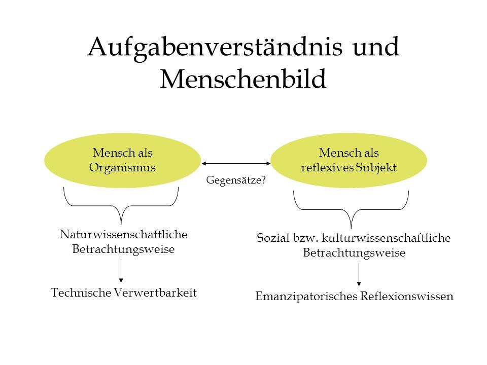 Aufgabenverständnis und Menschenbild Mensch als Organismus Mensch als reflexives Subjekt Gegensätze.