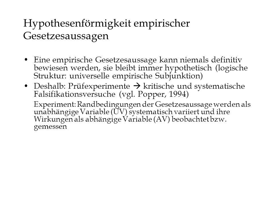 Hypothesenförmigkeit empirischer Gesetzesaussagen Eine empirische Gesetzesaussage kann niemals definitiv bewiesen werden, sie bleibt immer hypothetisc
