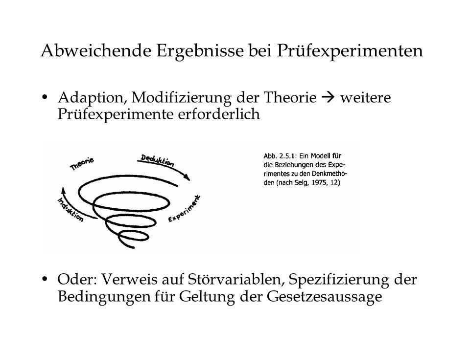 Abweichende Ergebnisse bei Prüfexperimenten Adaption, Modifizierung der Theorie weitere Prüfexperimente erforderlich Oder: Verweis auf Störvariablen,