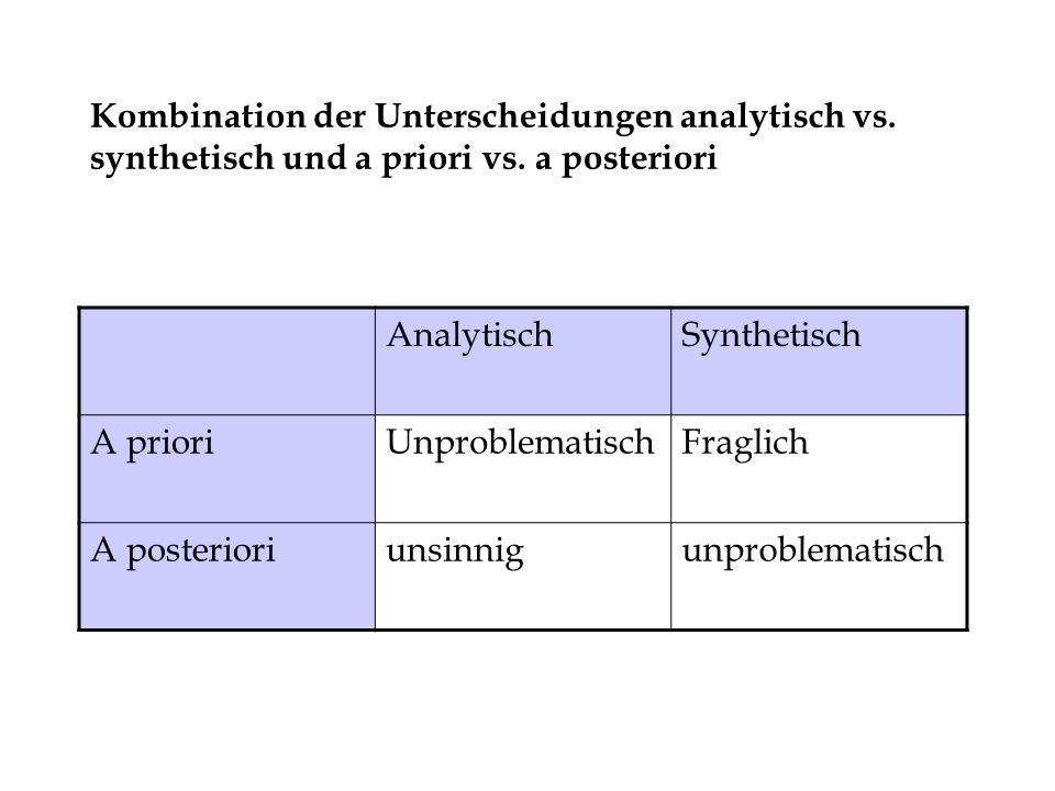 Kombination der Unterscheidungen analytisch vs. synthetisch und a priori vs. a posteriori AnalytischSynthetisch A prioriUnproblematischFraglich A post
