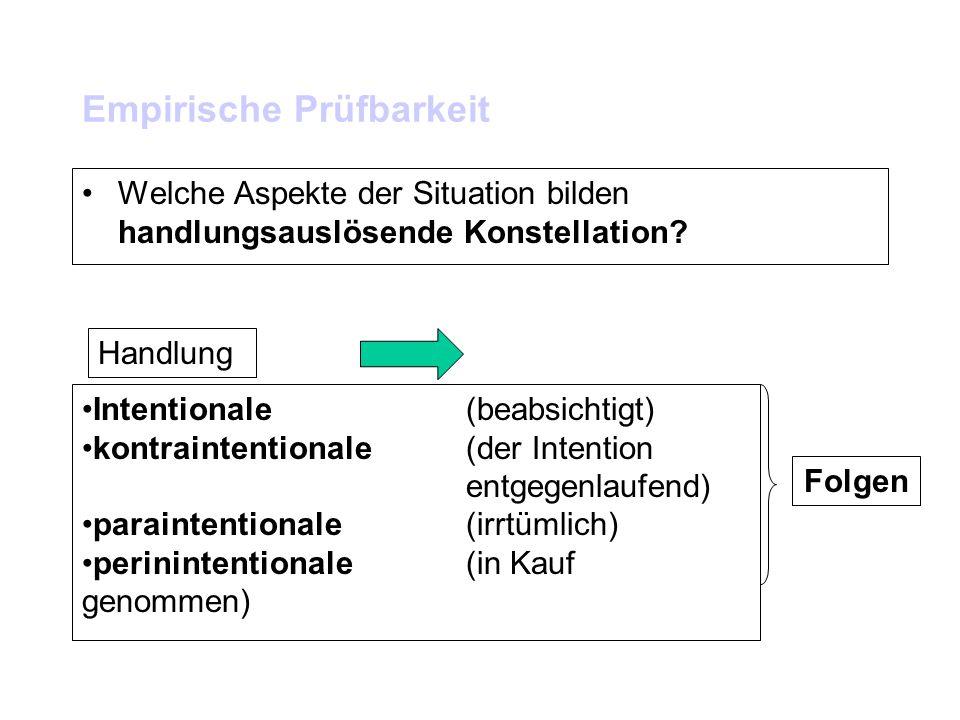 Empirische Prüfbarkeit Welche Aspekte der Situation bilden handlungsauslösende Konstellation? Intentionale (beabsichtigt) kontraintentionale(der Inten