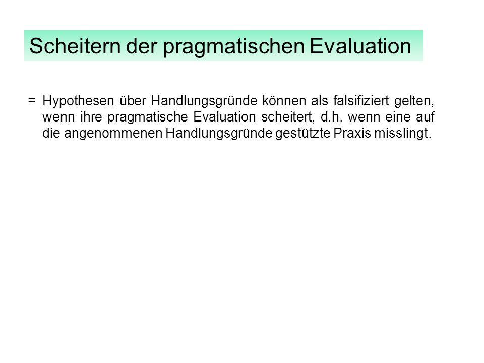 Scheitern der pragmatischen Evaluation =Hypothesen über Handlungsgründe können als falsifiziert gelten, wenn ihre pragmatische Evaluation scheitert, d