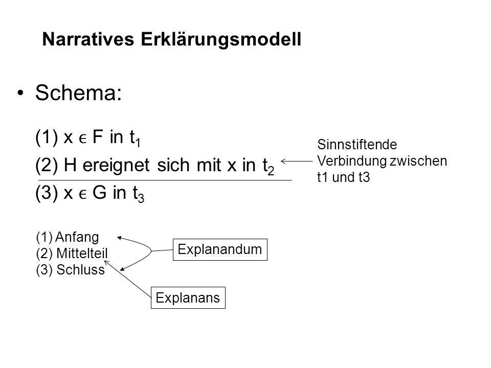Narratives Erklärungsmodell Schema: (1) x F in t 1 (2) H ereignet sich mit x in t 2 (3) x G in t 3 Sinnstiftende Verbindung zwischen t1 und t3 (1) Anf