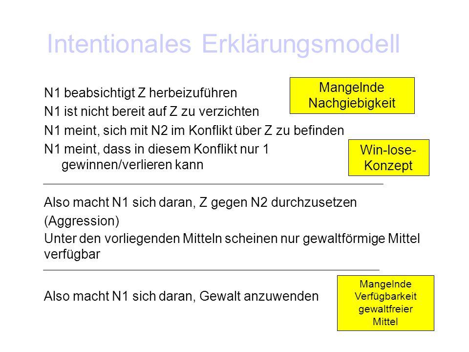 Umweltbedingungen Situation Konstellation Intention und Mitteleinschätzung Verhalten 1 1 2 1 1 1 2 2 2 2 3 3 Erfolgreiche genetische Argumentation Beobachtung