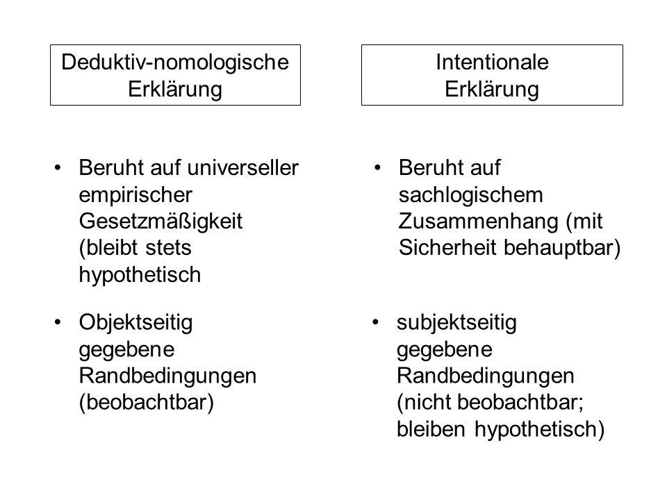 Beruht auf universeller empirischer Gesetzmäßigkeit (bleibt stets hypothetisch Deduktiv-nomologische Erklärung Intentionale Erklärung Beruht auf sachl