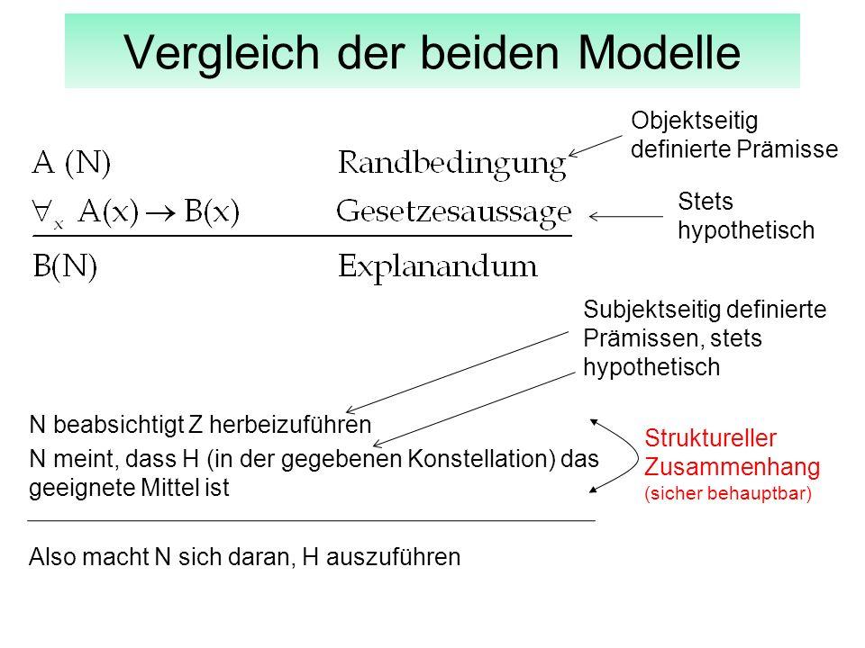 Vergleich der beiden Modelle N beabsichtigt Z herbeizuführen N meint, dass H (in der gegebenen Konstellation) das geeignete Mittel ist Also macht N si
