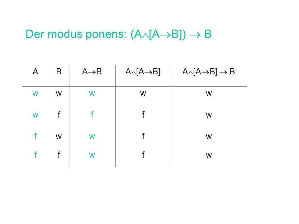 Der modus ponens: (A [A B]) B AB A BA [A B]A [A B] B wwwww wfffw fwwfw ffwfw