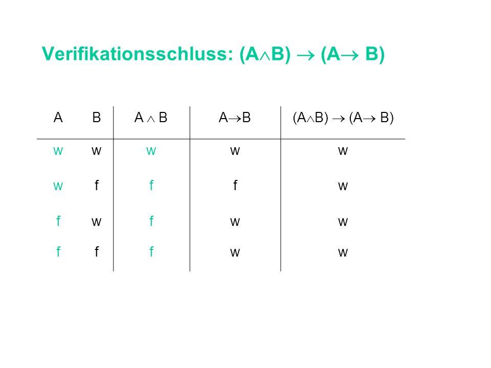 Verifikationsschluss: (A B) (A B) AB A B (A B) wwwww wfffw fwfww fffww