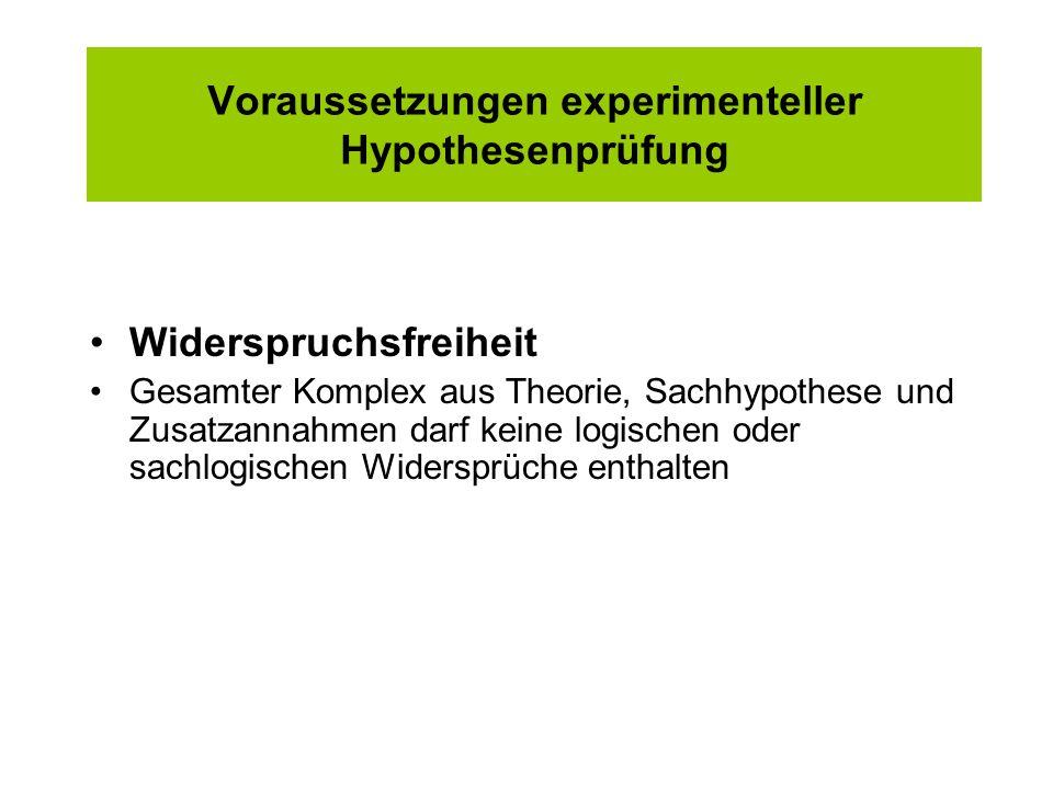 Voraussetzungen experimenteller Hypothesenprüfung Widerspruchsfreiheit Gesamter Komplex aus Theorie, Sachhypothese und Zusatzannahmen darf keine logis
