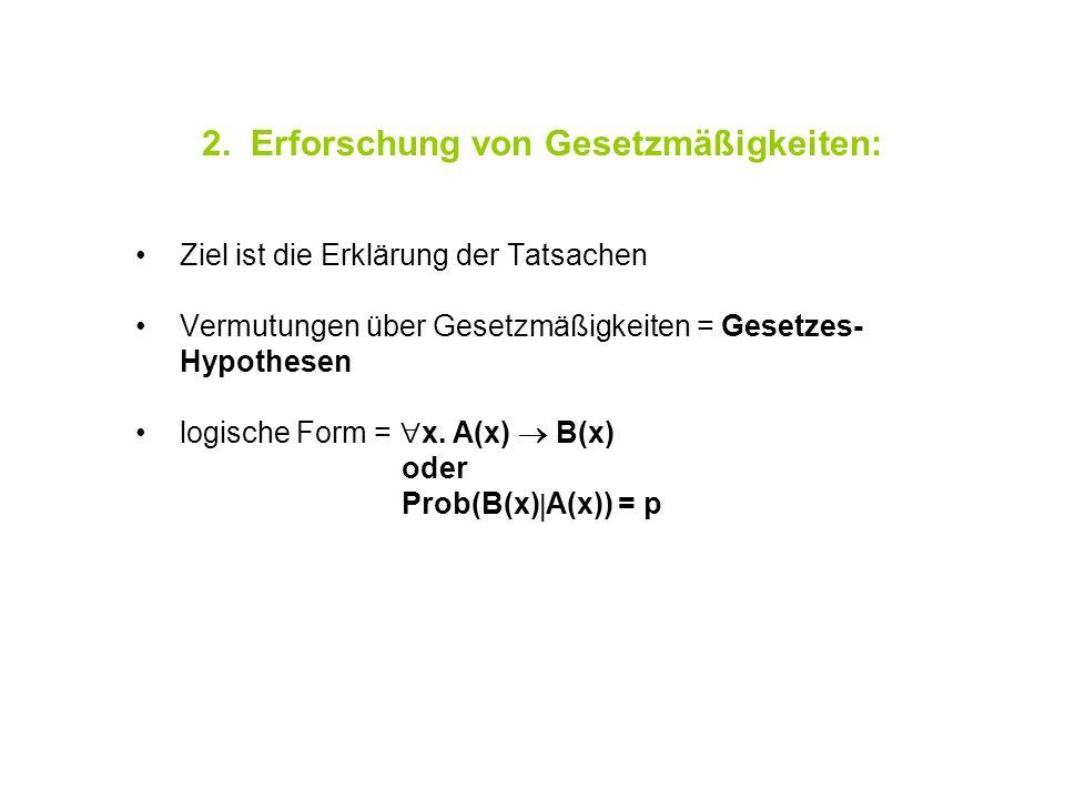 2. Erforschung von Gesetzmäßigkeiten: Ziel ist die Erklärung der Tatsachen Vermutungen über Gesetzmäßigkeiten = Gesetzes- Hypothesen logische Form = x