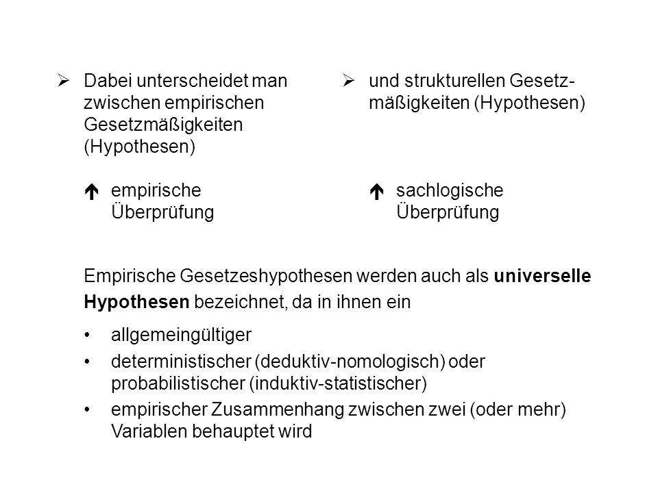 Dabei unterscheidet man zwischen empirischen Gesetzmäßigkeiten (Hypothesen) empirische Überprüfung und strukturellen Gesetz- mäßigkeiten (Hypothesen)